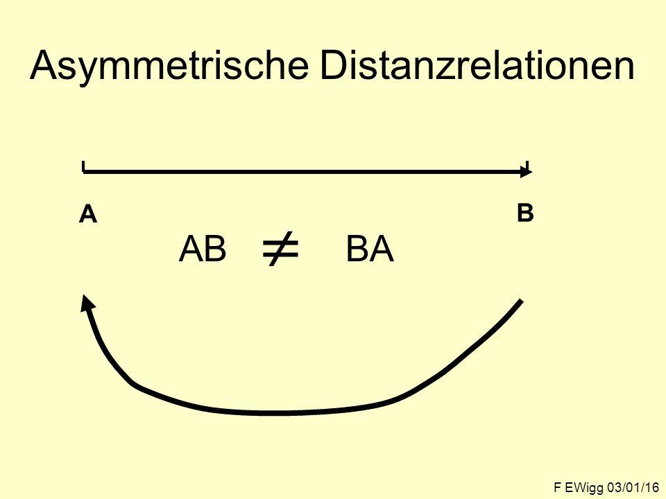 Asymmetrische Distanzrelationen F EWigg 03/01/16 A B  ABBA