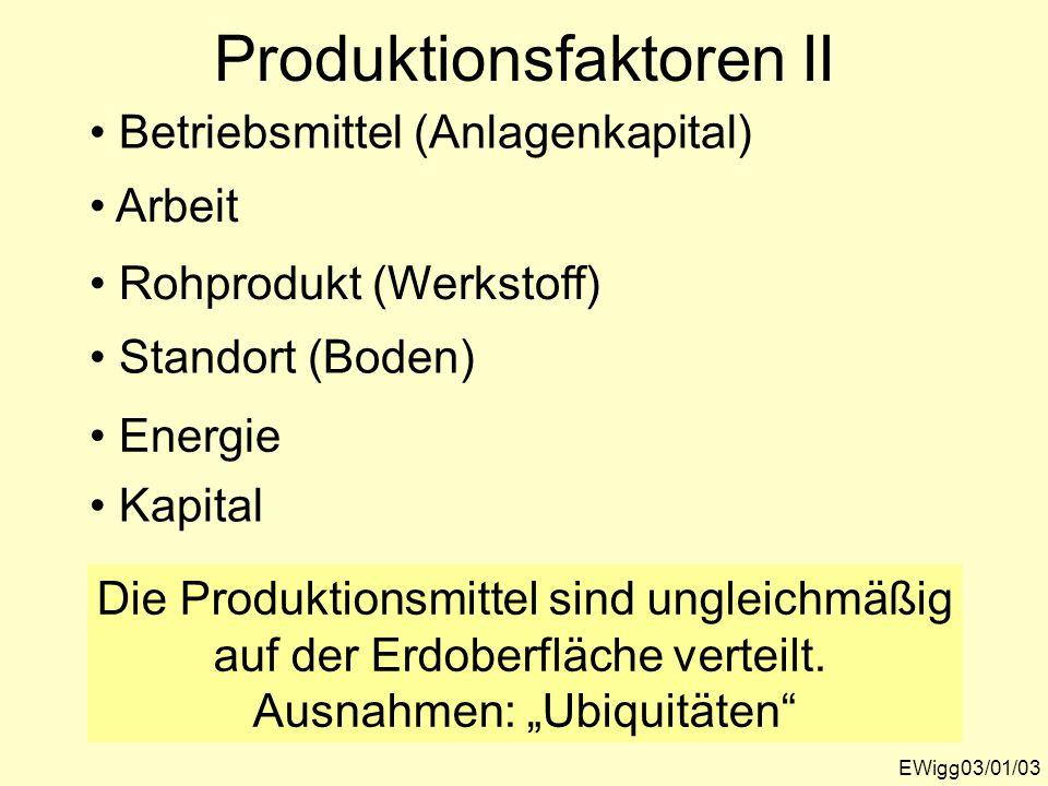 Produktionsfaktoren II EWigg03/01/03 Betriebsmittel (Anlagenkapital) Arbeit Rohprodukt (Werkstoff) Standort (Boden) Energie Kapital Die Produktionsmittel sind ungleichmäßig auf der Erdoberfläche verteilt.