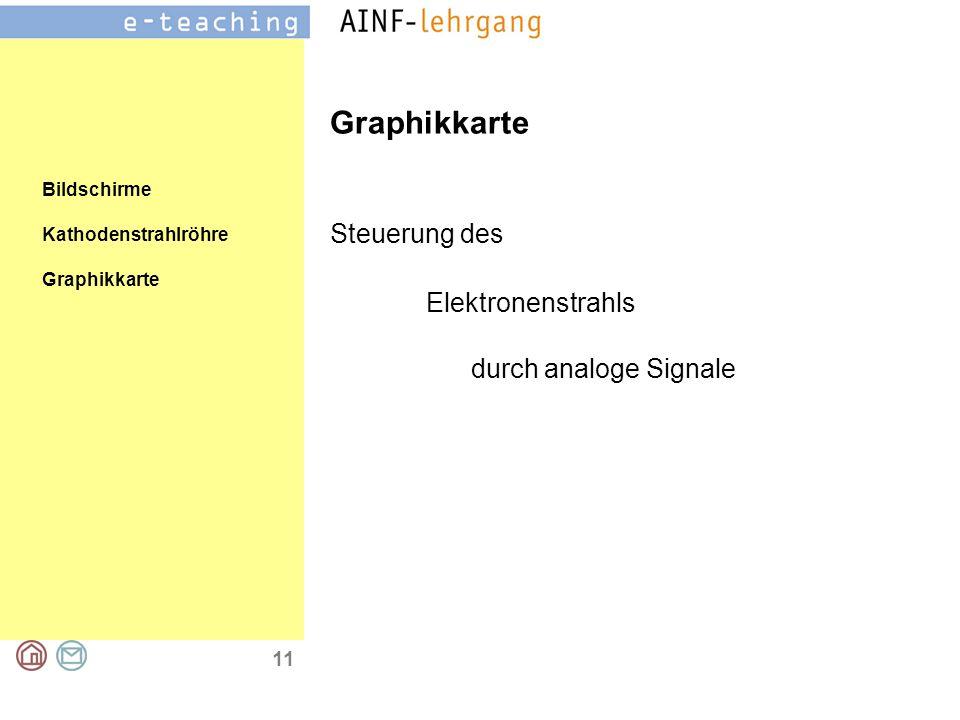 11 Bildschirme Kathodenstrahlröhre Graphikkarte Steuerung des Elektronenstrahls durch analoge Signale