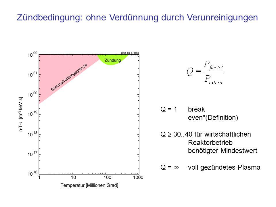 Zündbedingung: ohne Verdünnung durch Verunreinigungen Q = 1break even