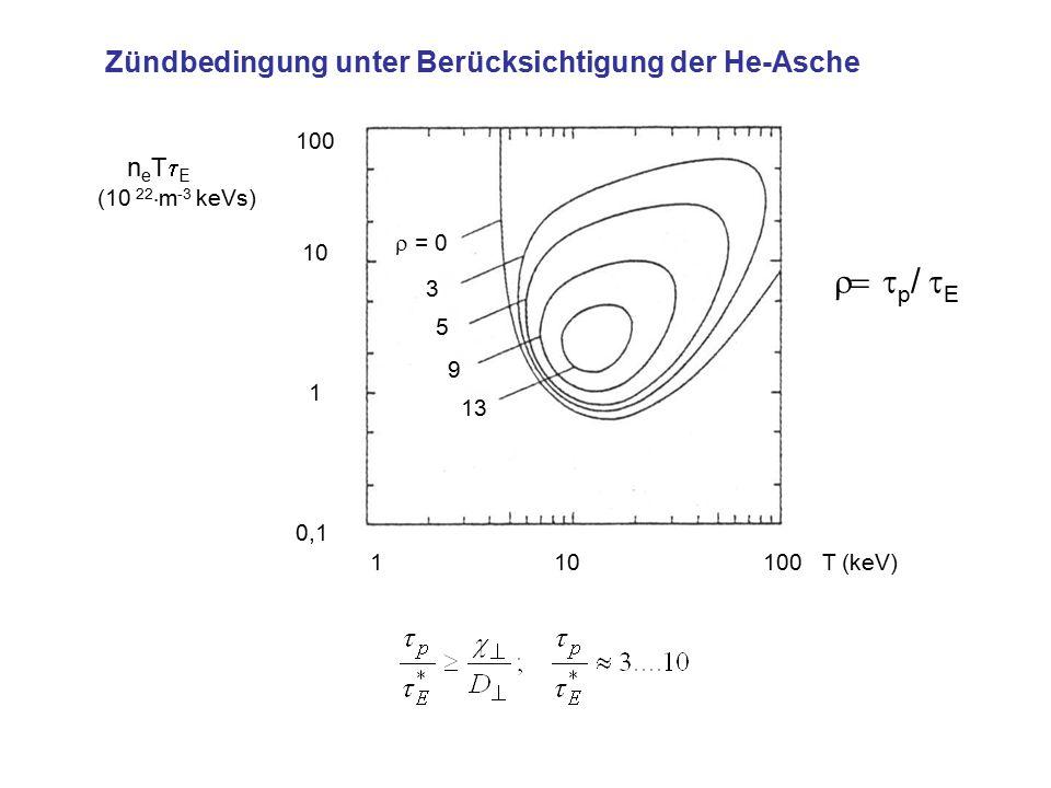 1 10 100 T (keV) n e T  E (10 22  m -3 keVs) 100 10 1 0,1  = 0 3 5 9 13 Zündbedingung unter Berücksichtigung der He-Asche   p /  E