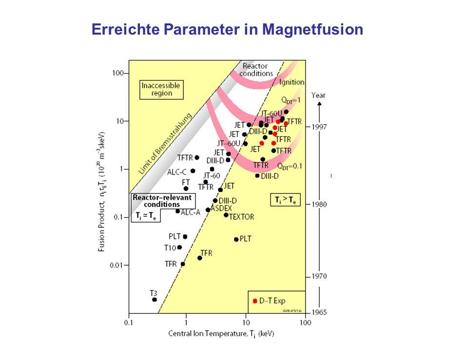 Erreichte Parameter in Magnetfusion