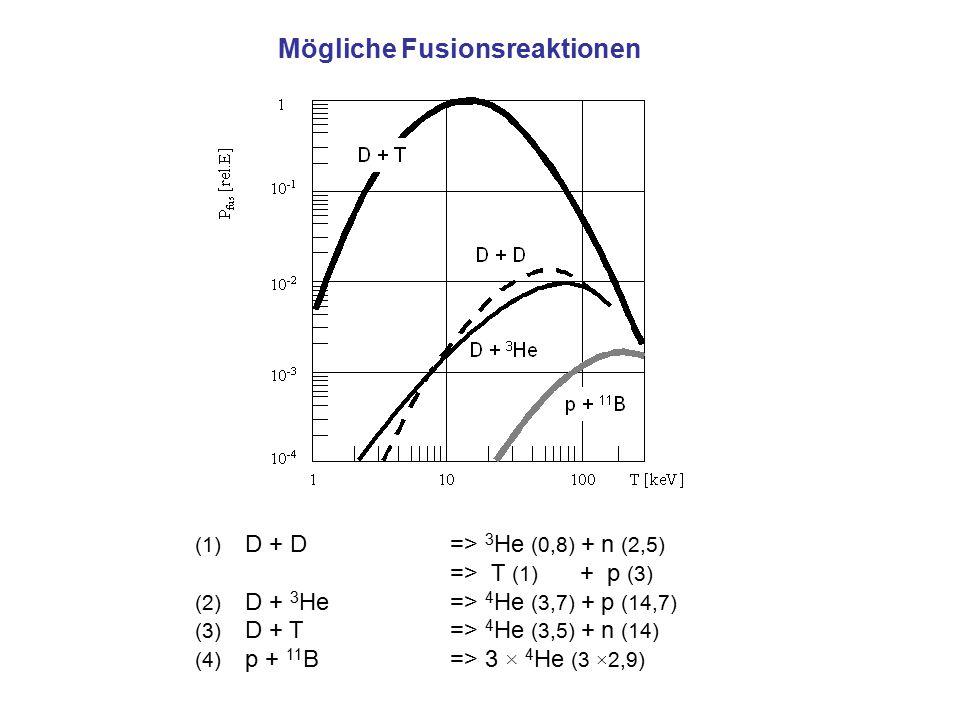 (1) D + D=> 3 He (0,8) + n (2,5) => T (1) + p (3) (2) D + 3 He=> 4 He (3,7) + p (14,7) (3) D + T=> 4 He (3,5) + n (14) (4) p + 11 B=> 3 × 4 He (3 ×2,9