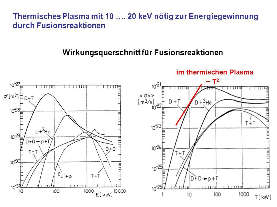Thermisches Plasma mit 10 …. 20 keV nötig zur Energiegewinnung durch Fusionsreaktionen Wirkungsquerschnitt für Fusionsreaktionen im thermischen Plasma