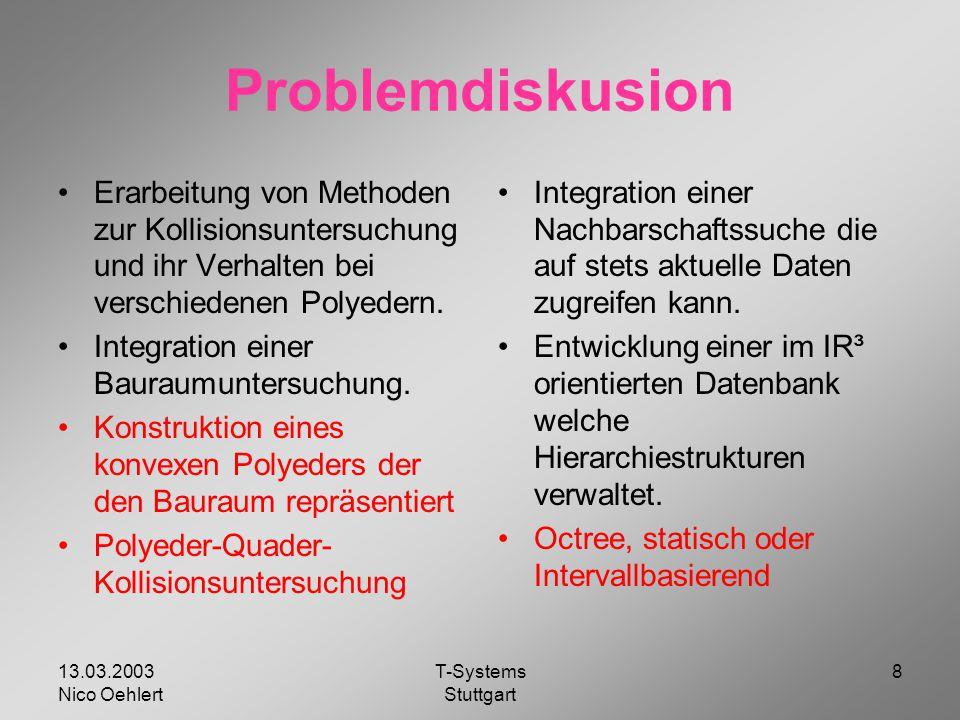 13.03.2003 Nico Oehlert T-Systems Stuttgart 8 Problemdiskusion Erarbeitung von Methoden zur Kollisionsuntersuchung und ihr Verhalten bei verschiedenen Polyedern.