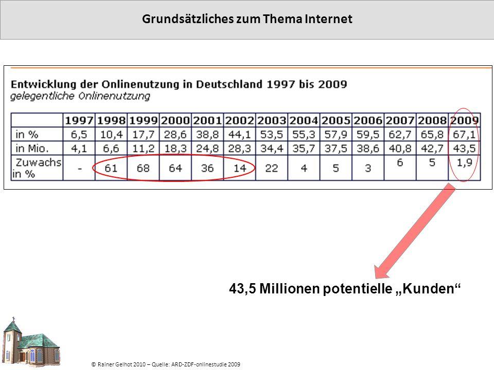 """Grundsätzliches zum Thema Internet © Rainer Gelhot 2010 – Quelle: ARD-ZDF-onlinestudie 2009 43,5 Millionen potentielle """"Kunden"""""""