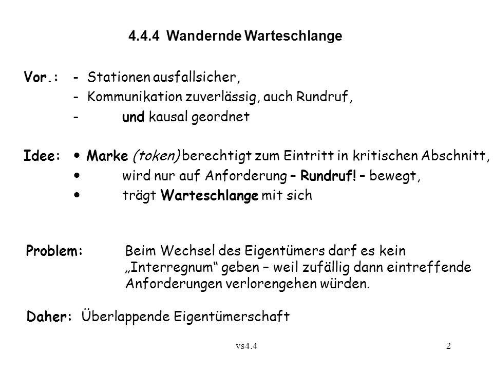 vs4.42 4.4.4 Wandernde Warteschlange Vor.:- Stationen ausfallsicher, - Kommunikation zuverlässig, auch Rundruf, - und kausal geordnet Idee: Marke (tok