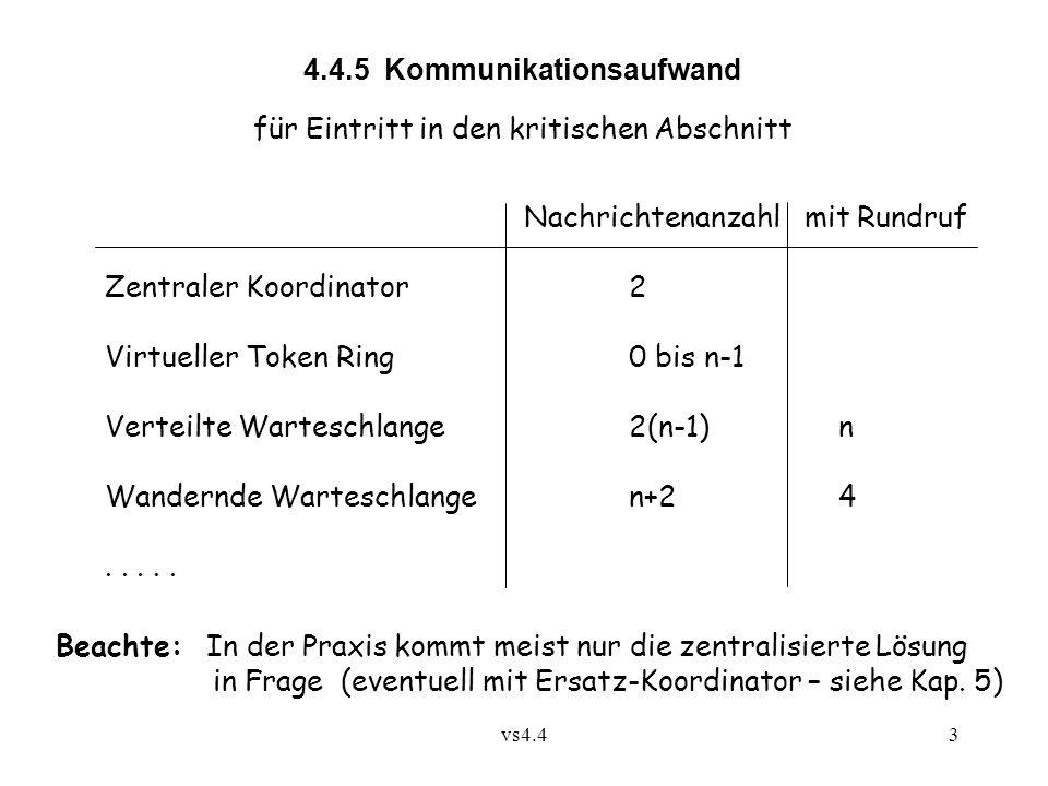 vs4.43 4.4.5 Kommunikationsaufwand für Eintritt in den kritischen Abschnitt Nachrichtenanzahl mit Rundruf Zentraler Koordinator2 Virtueller Token Ring