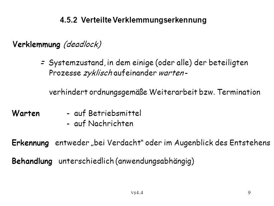 vs4.49 4.5.2 Verteilte Verklemmungserkennung Verklemmung (deadlock) = Systemzustand, in dem einige (oder alle) der beteiligten Prozesse zyklisch aufei