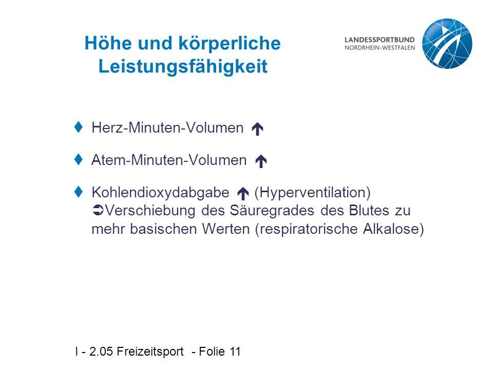 I - 2.05 Freizeitsport - Folie 11 Höhe und körperliche Leistungsfähigkeit  Herz-Minuten-Volumen   Atem-Minuten-Volumen   Kohlendioxydabgabe  (Hy
