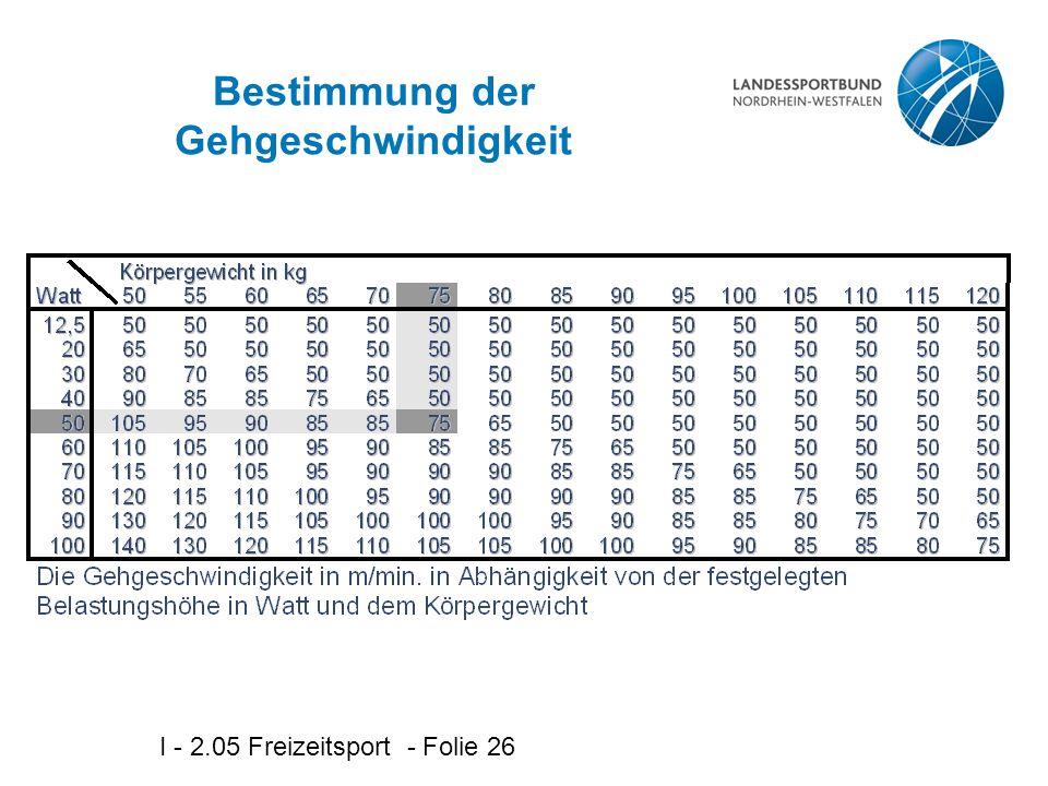 I - 2.05 Freizeitsport - Folie 26 Bestimmung der Gehgeschwindigkeit