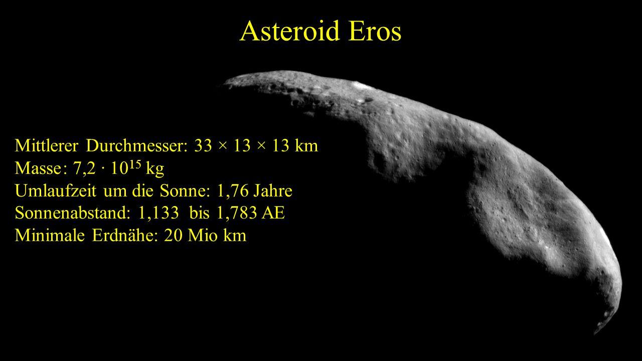 Asteroid Eros Mittlerer Durchmesser: 33 × 13 × 13 km Masse: 7,2 · 10 15 kg Umlaufzeit um die Sonne: 1,76 Jahre Sonnenabstand: 1,133 bis 1,783 AE Minimale Erdnähe: 20 Mio km