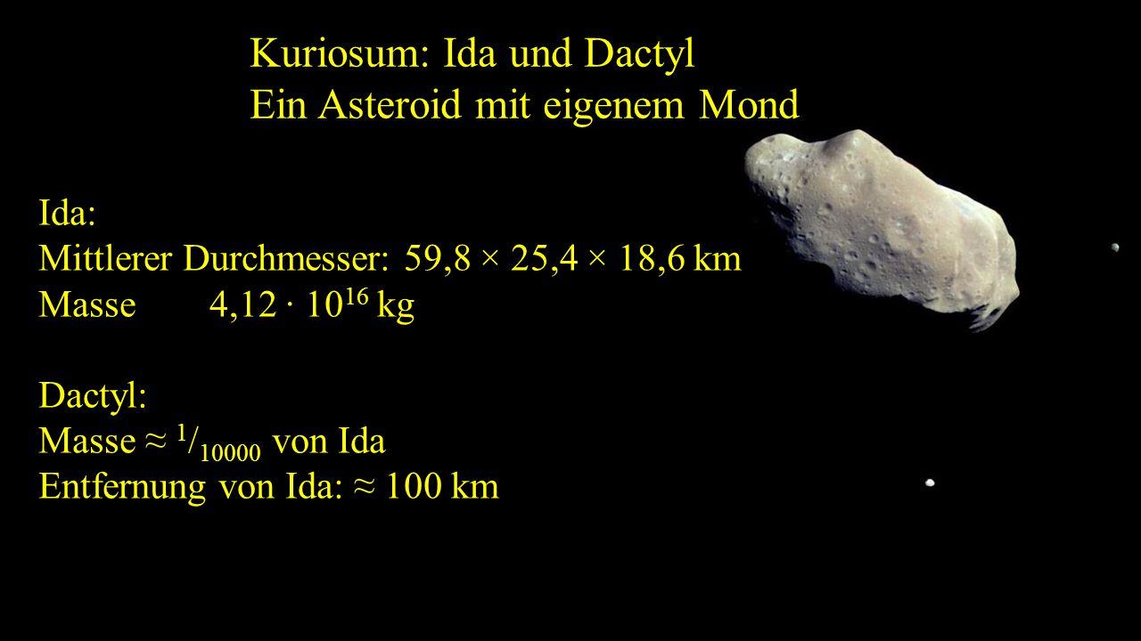 Kuriosum: Ida und Dactyl Ein Asteroid mit eigenem Mond Ida: Mittlerer Durchmesser: 59,8 × 25,4 × 18,6 km Masse4,12 · 10 16 kg Dactyl: Masse ≈ 1 / 10000 von Ida Entfernung von Ida: ≈ 100 km