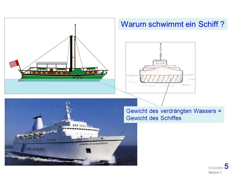 Gewicht des verdrängten Wassers = Gewicht des Schiffes Warum schwimmt ein Schiff .