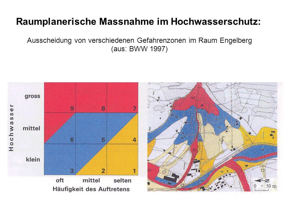 Raumplanerische Massnahme im Hochwasserschutz: Ausscheidung von verschiedenen Gefahrenzonen im Raum Engelberg (aus: BWW 1997)