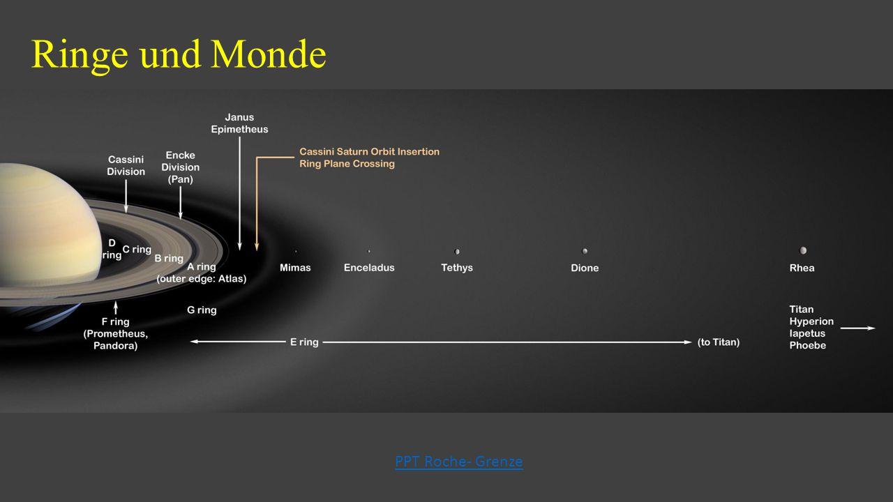 Ringe und Monde PPT Roche- Grenze