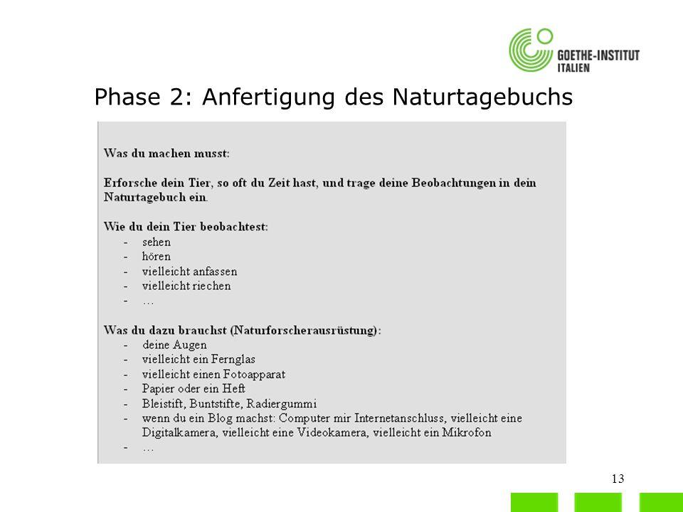 13 Phase 2: Anfertigung des Naturtagebuchs