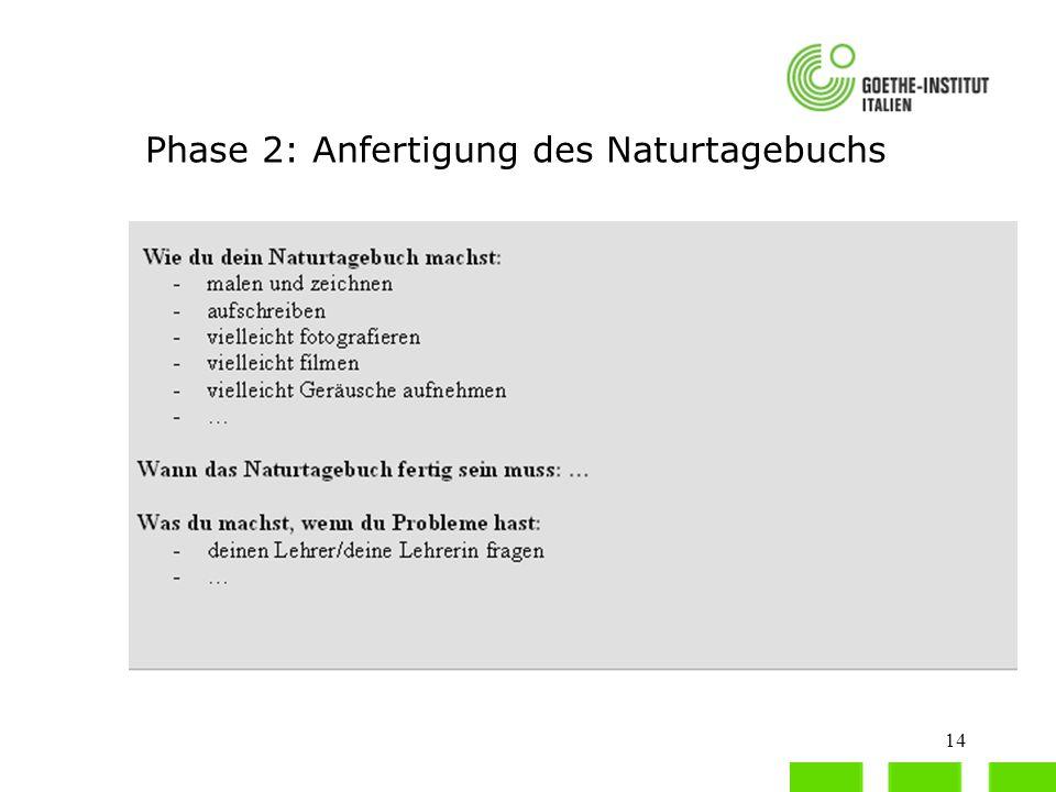 14 Phase 2: Anfertigung des Naturtagebuchs