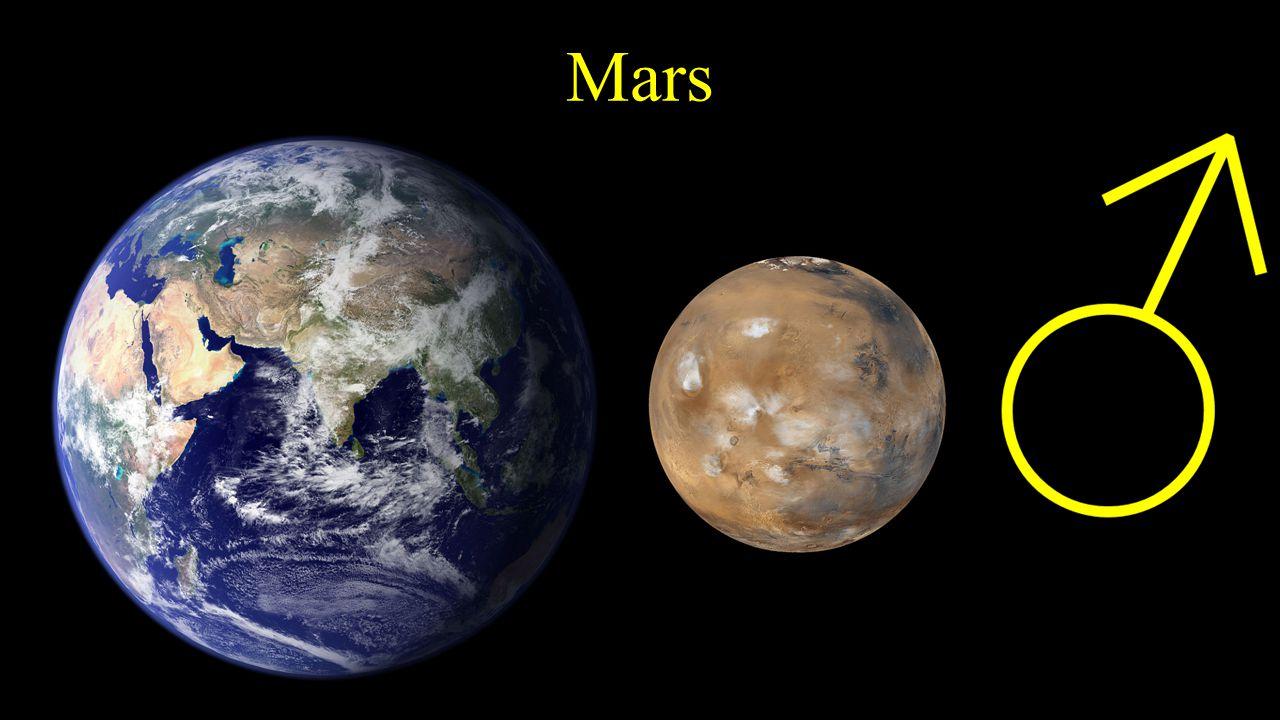 Marsaufbau - Vom Volumenanteil her kleinerer flüssiger Kern als bei der Erde  keine Plattentektonik - Fünf über 20km hohe Berge - Größter Grabenbruch des Sonnensystems - Extrem dünne Atmosphäre