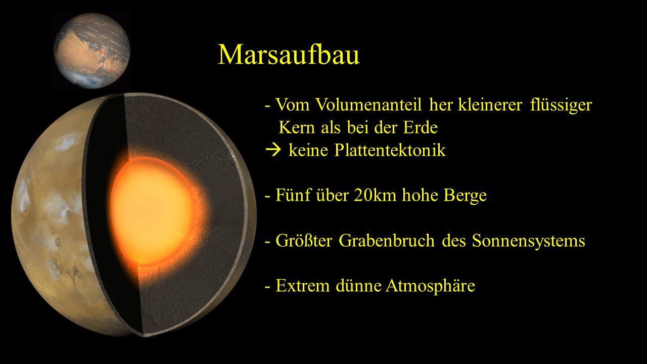 Vergleich Mars - Erde EigenschaftErdeMars Fallbeschleunigung9,81m/s²3,69m/s²