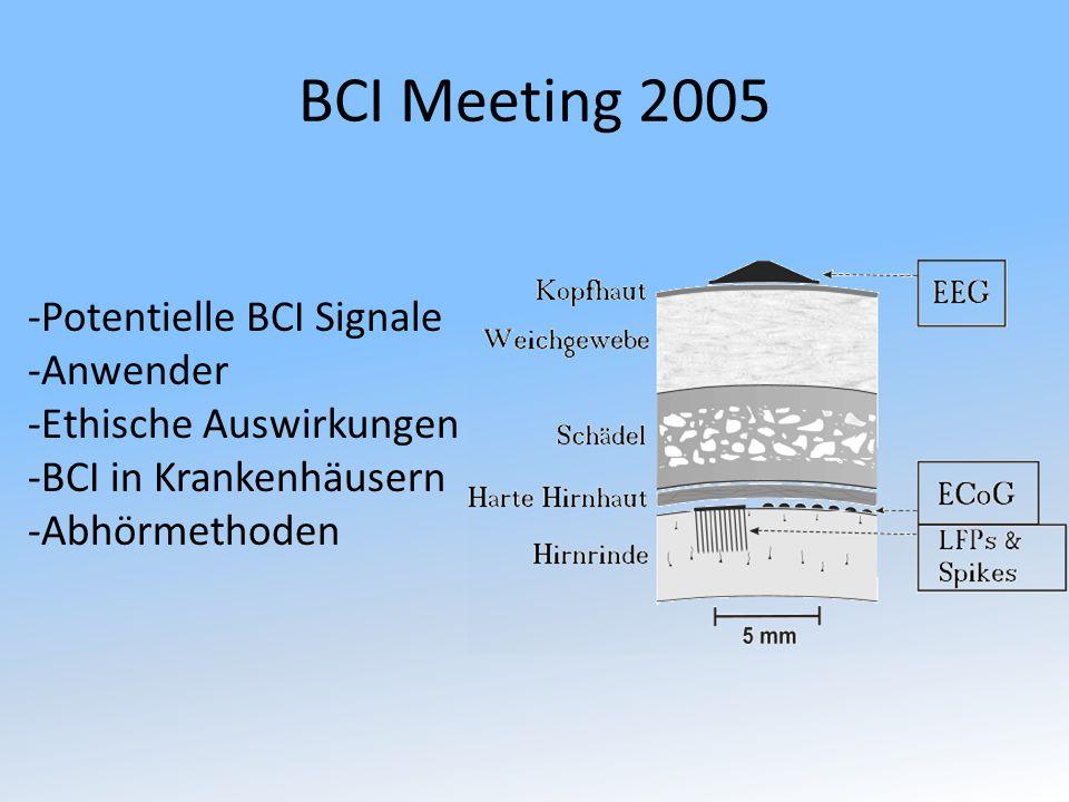 BCI Meeting 2005 -Potentielle BCI Signale -Anwender -Ethische Auswirkungen -BCI in Krankenhäusern -Abhörmethoden