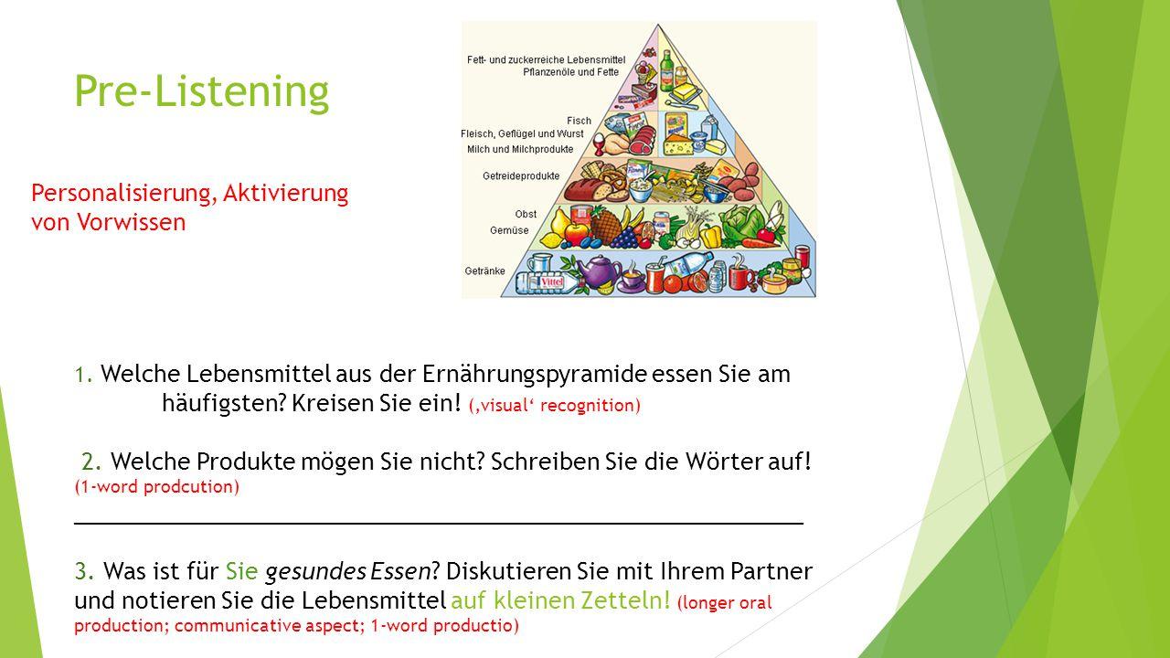 Pre-Listening 1. Welche Lebensmittel aus der Ernährungspyramide essen Sie am häufigsten? Kreisen Sie ein! ('visual' recognition) 2. Welche Produkte mö