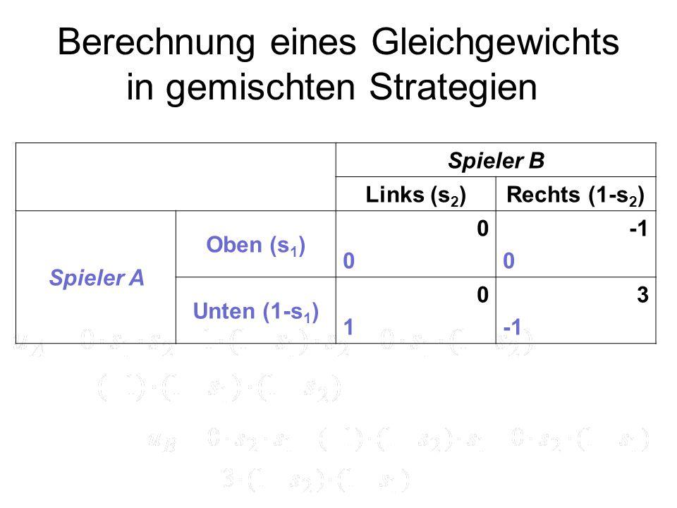 Spieltheorie Nash Gleichgewicht in gemischten Strategien Def.: Im 2-Personen Normalformspiel G={S 1,S 2 ;u 1,u 2 } sind die gemischen Strategien (p 1 *,p 2 *) ein Nash Gleichgewicht, wenn die gemischen Strategien der beiden Spieler best response auf die gemischte Strategie des jeweils anderen Spielers sind.