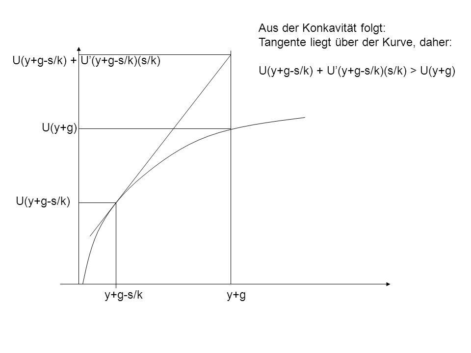 Erweiterungen Wie reagiert der Erwartungswert auf eine Veränderung von p und s, sofern der Erwartungswert der Strafe ps gleich bleibt, d.h.