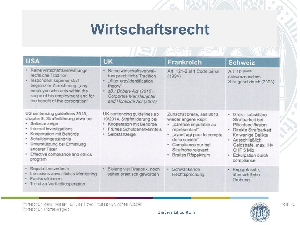Wirtschaftsrecht Professor Dr. Martin Henssler; Dr. Elisa Hoven; Professor Dr. Michael Kubiciel; Professor Dr. Thomas Weigend Universität zu Köln Foli