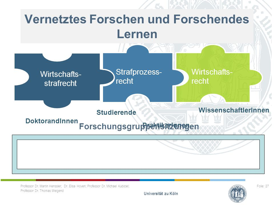 Vernetztes Forschen und Forschendes Lernen Professor Dr. Martin Henssler; Dr. Elisa Hoven; Professor Dr. Michael Kubiciel; Professor Dr. Thomas Weigen