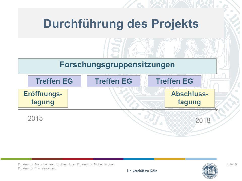 Durchführung des Projekts Forschungsgruppensitzungen Professor Dr. Martin Henssler; Dr. Elisa Hoven; Professor Dr. Michael Kubiciel; Professor Dr. Tho