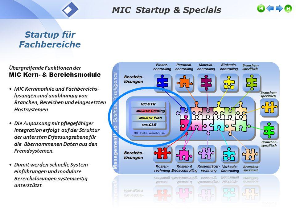 MIC Startup & Specials Übergreifende Funktionen der MIC Kern- & Bereichsmodule MIC Kernmodule und Fachbereichs- lösungen sind unabhängig von Branchen, Bereichen und eingesetzten Hostsystemen.