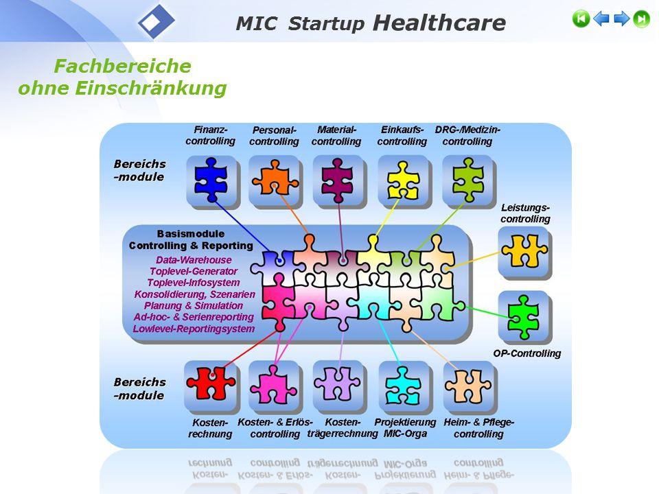 MIC Startup Healthcare Fachbereiche ohne Einschränkung