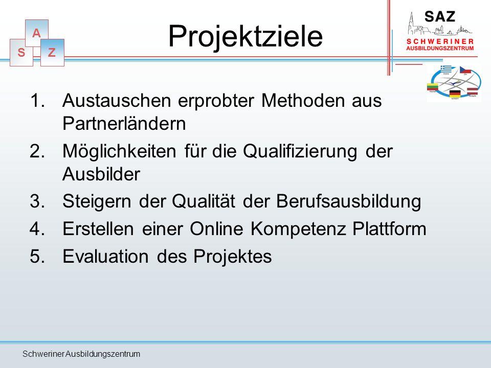 S A Z Schweriner Ausbildungszentrum Projektziele 1.Austauschen erprobter Methoden aus Partnerländern 2.Möglichkeiten für die Qualifizierung der Ausbilder 3.Steigern der Qualität der Berufsausbildung 4.Erstellen einer Online Kompetenz Plattform 5.Evaluation des Projektes
