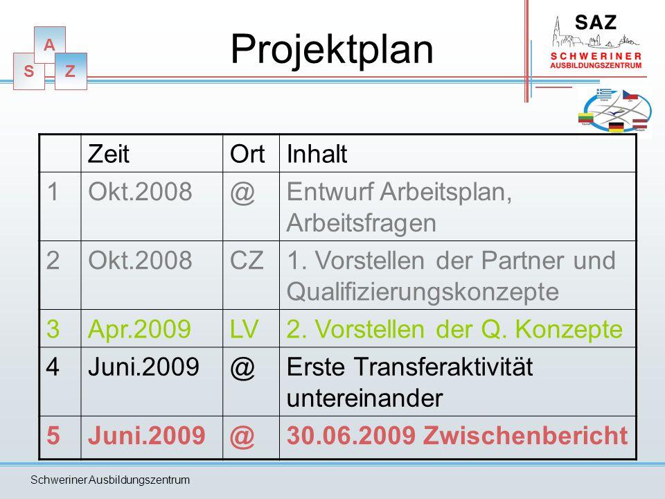 S A Z Schweriner Ausbildungszentrum Projektplan ZeitOrtInhalt 1Okt.2008@Entwurf Arbeitsplan, Arbeitsfragen 2Okt.2008CZ1.