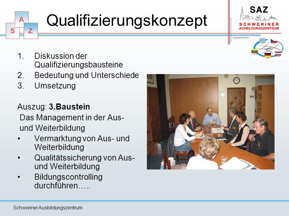 S A Z Schweriner Ausbildungszentrum ÖA und Lernplattform 1.Hinweise zur Lernplattform Nutzen und Anwendung -Dokumente bearbeiten -Diskussionsforum 2.Öffentlichkeitsarbeit u.