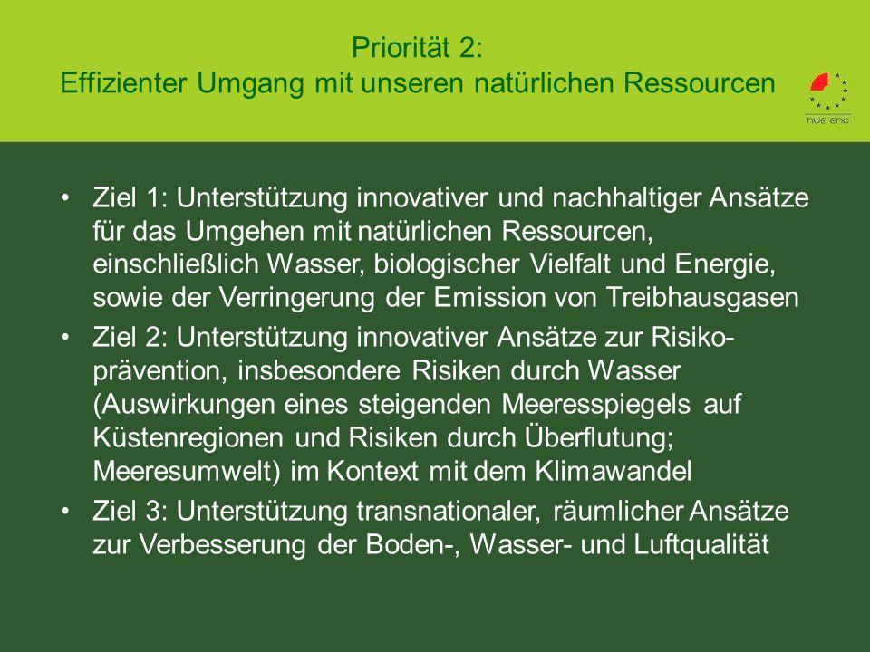 Priorität 2: Effizienter Umgang mit unseren natürlichen Ressourcen Ziel 1: Unterstützung innovativer und nachhaltiger Ansätze für das Umgehen mit natürlichen Ressourcen, einschließlich Wasser, biologischer Vielfalt und Energie, sowie der Verringerung der Emission von Treibhausgasen Ziel 2: Unterstützung innovativer Ansätze zur Risiko- prävention, insbesondere Risiken durch Wasser (Auswirkungen eines steigenden Meeresspiegels auf Küstenregionen und Risiken durch Überflutung; Meeresumwelt) im Kontext mit dem Klimawandel Ziel 3: Unterstützung transnationaler, räumlicher Ansätze zur Verbesserung der Boden-, Wasser- und Luftqualität