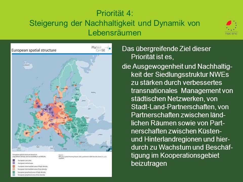 Priorität 4: Steigerung der Nachhaltigkeit und Dynamik von Lebensräumen Das übergreifende Ziel dieser Priorität ist es, die Ausgewogenheit und Nachhaltig- keit der Siedlungsstruktur NWEs zu stärken durch verbessertes transnationales Management von städtischen Netzwerken, von Stadt-Land-Partnerschaften, von Partnerschaften zwischen länd- lichen Räumen sowie von Part- nerschaften zwischen Küsten- und Hinterlandregionen und hier- durch zu Wachstum und Beschäf- tigung im Kooperationsgebiet beizutragen