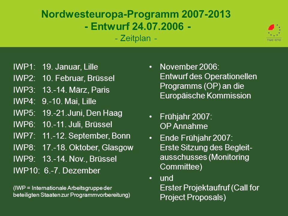 IWP1:19. Januar, Lille IWP2:10. Februar, Brüssel IWP3:13.-14.