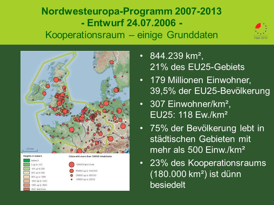 Nordwesteuropa-Programm 2007-2013 - Entwurf 24.07.2006 - Kooperationsraum – einige Grunddaten 844.239 km², 21% des EU25-Gebiets 179 Millionen Einwohner, 39,5% der EU25-Bevölkerung 307 Einwohner/km², EU25: 118 Ew./km² 75% der Bevölkerung lebt in städtischen Gebieten mit mehr als 500 Einw./km² 23% des Kooperationsraums (180.000 km²) ist dünn besiedelt
