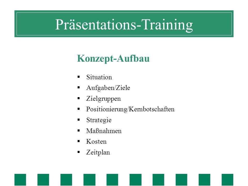 Präsentations-Training Konzept-Aufbau  Situation  Aufgaben/Ziele  Zielgruppen  Positionierung/Kernbotschaften  Strategie  Maßnahmen  Kosten  Zeitplan