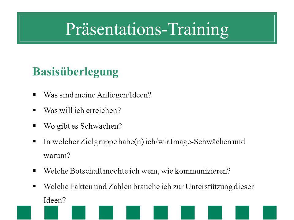 Präsentations-Training Basisüberlegung  Was sind meine Anliegen/Ideen.