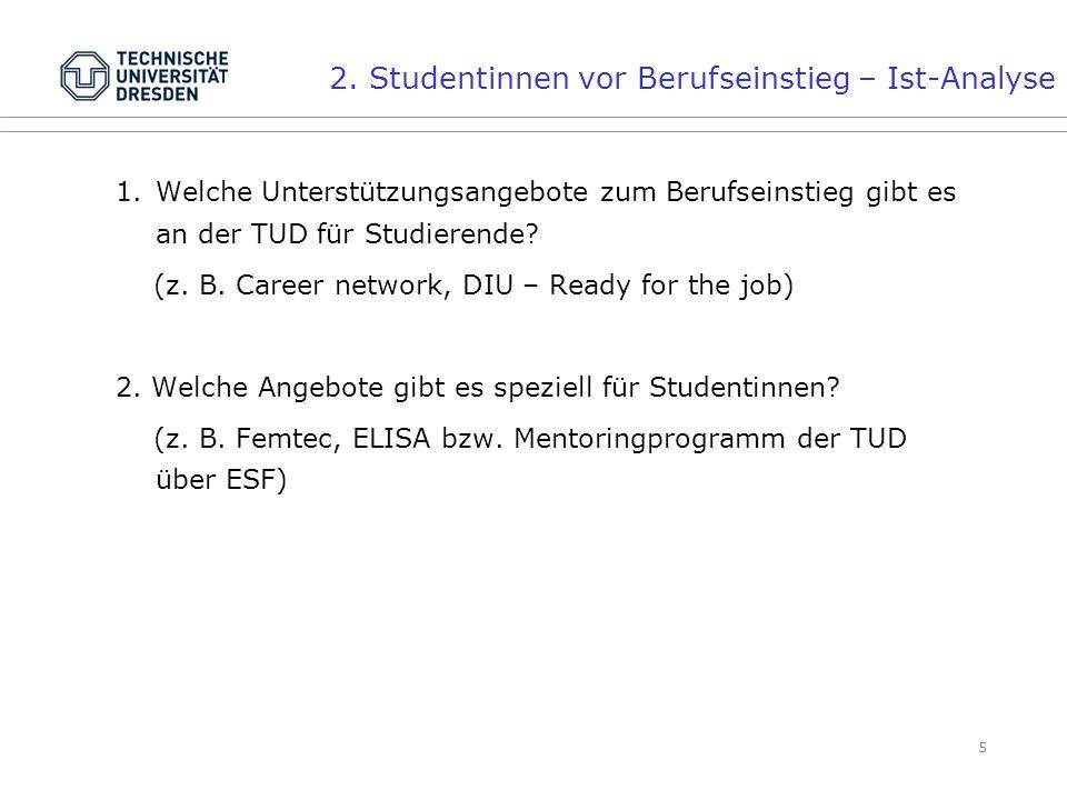 5 2. Studentinnen vor Berufseinstieg – Ist-Analyse 1.Welche Unterstützungsangebote zum Berufseinstieg gibt es an der TUD für Studierende? (z. B. Caree