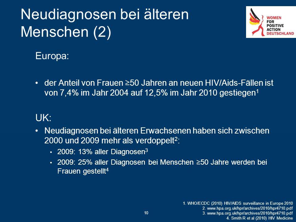 Neudiagnosen bei älteren Menschen (2) Europa: der Anteil von Frauen ≥50 Jahren an neuen HIV/Aids-Fällen ist von 7,4% im Jahr 2004 auf 12,5% im Jahr 20