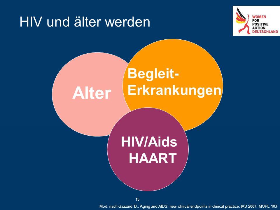 15 HIV und älter werden Alter HIV/Aids HAART Begleit- Erkrankungen Mod. nach Gazzard B., Aging and AIDS: new clinical endpoints in clinical practice.
