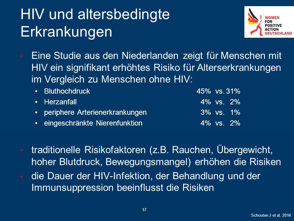 17 HIV und altersbedingte Erkrankungen Eine Studie aus den Niederlanden zeigt für Menschen mit HIV ein signifikant erhöhtes Risiko für Alterserkrankun