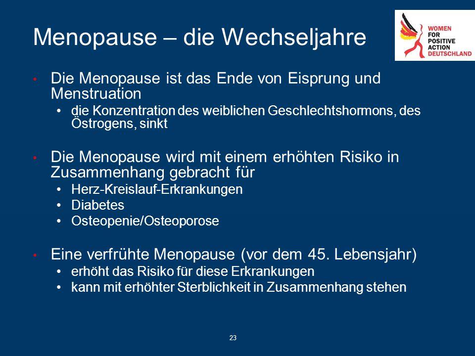 23 Menopause – die Wechseljahre Die Menopause ist das Ende von Eisprung und Menstruation die Konzentration des weiblichen Geschlechtshormons, des Östr