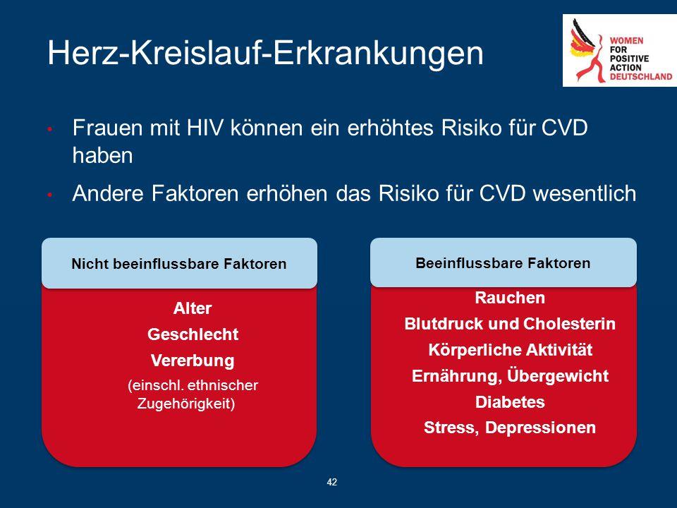 42 Herz-Kreislauf-Erkrankungen Frauen mit HIV können ein erhöhtes Risiko für CVD haben Andere Faktoren erhöhen das Risiko für CVD wesentlich Rauchen B