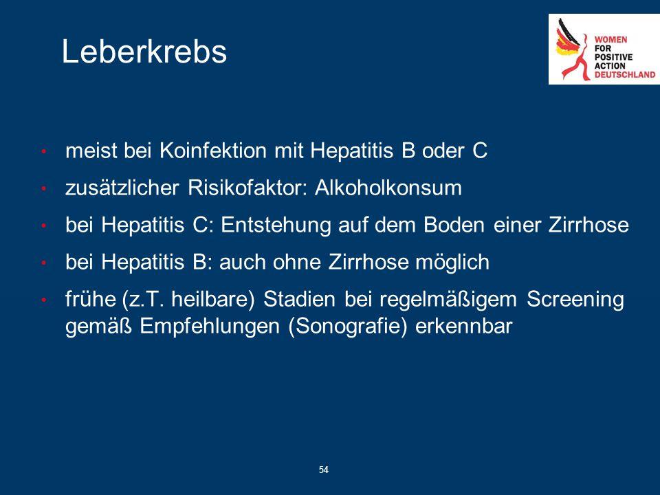 54 meist bei Koinfektion mit Hepatitis B oder C zusätzlicher Risikofaktor: Alkoholkonsum bei Hepatitis C: Entstehung auf dem Boden einer Zirrhose bei