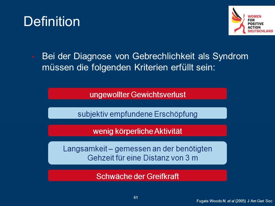 61 Definition Bei der Diagnose von Gebrechlichkeit als Syndrom müssen die folgenden Kriterien erfüllt sein: ungewollter Gewichtsverlust subjektiv empf